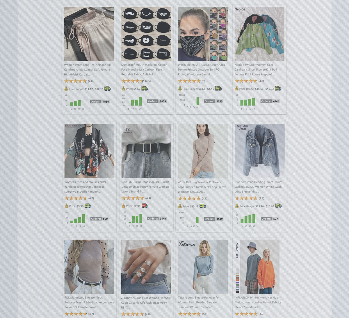 aliexpress product research collection